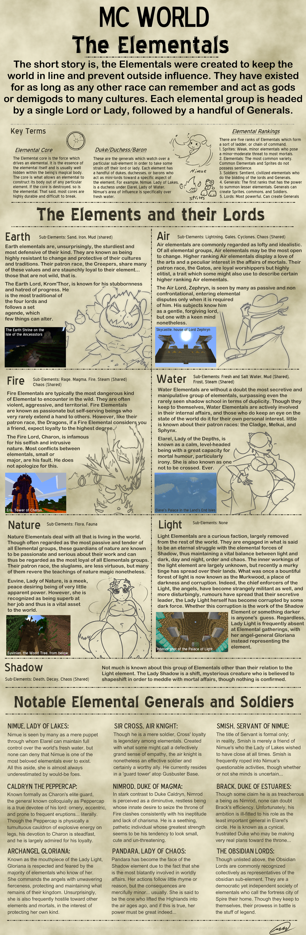 MCWorld Lore: The Elementals by Axlwisp