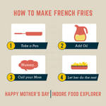 Mothers Day | Food Recipe Illustration