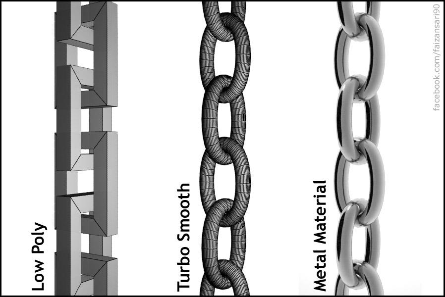 Chain - 3ds Max 2010 by faizansari90
