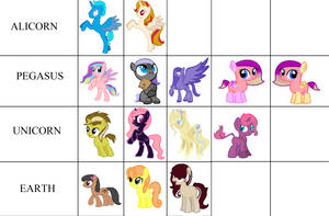 All My OC's (Added OCs and redesgns) by Daddys-Girl1997