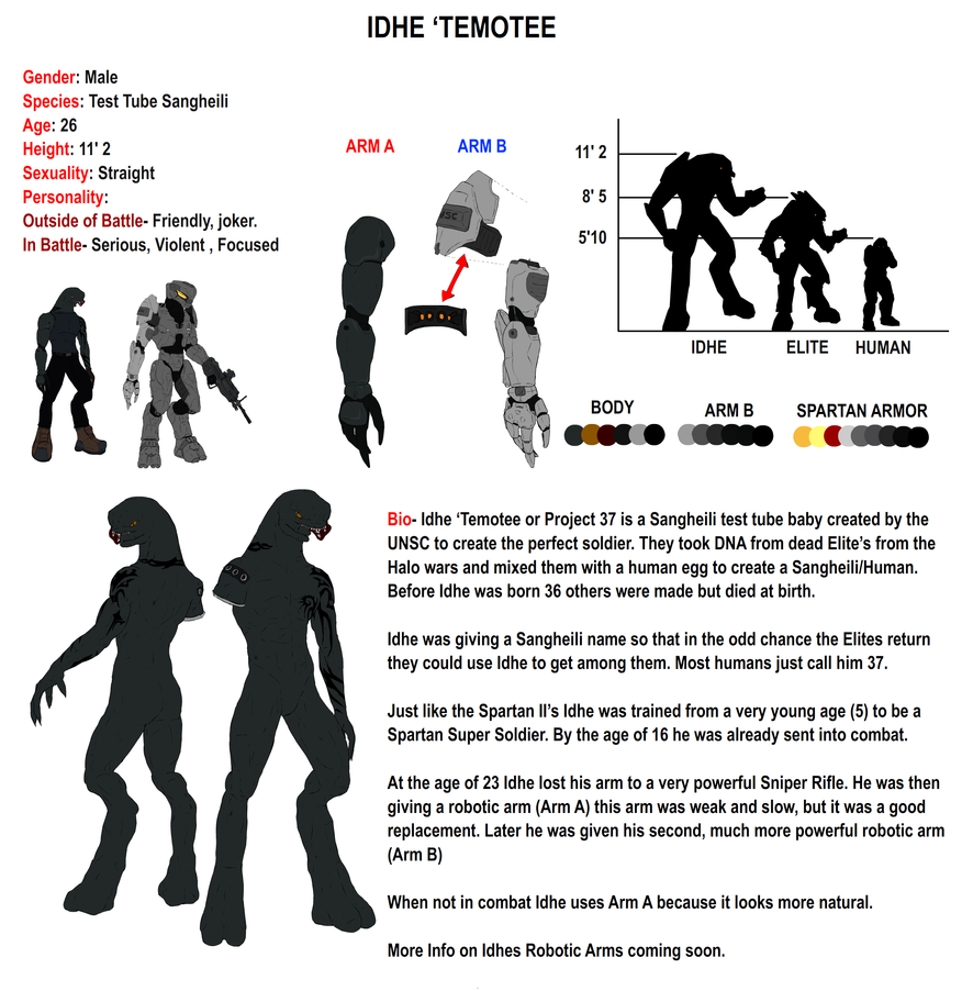 sangheili language Follow/fav the sangheili's hell jumper by downtime, love, and pain odst male with mentality issues and sangheili female smut, language, violence, and real struggle rated: fiction m polls show a 5/1 for yes, it's rookie's and no, it should be another sangheili's child so far rehe.