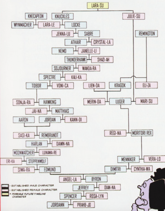 Tangled family tree tv tropes this complete version thecheapjerseys Gallery