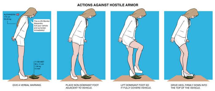 Miniature Warfare: Actions Against Hostile Armor