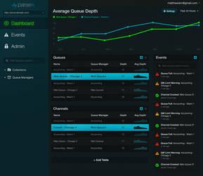 Queue Monitoring Application - Dark