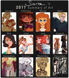 2017 Summary of Art by Siarina