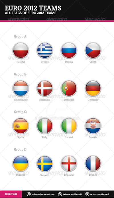 Euro 2012 Teams Flags Rounded Icons by BlinVarfi