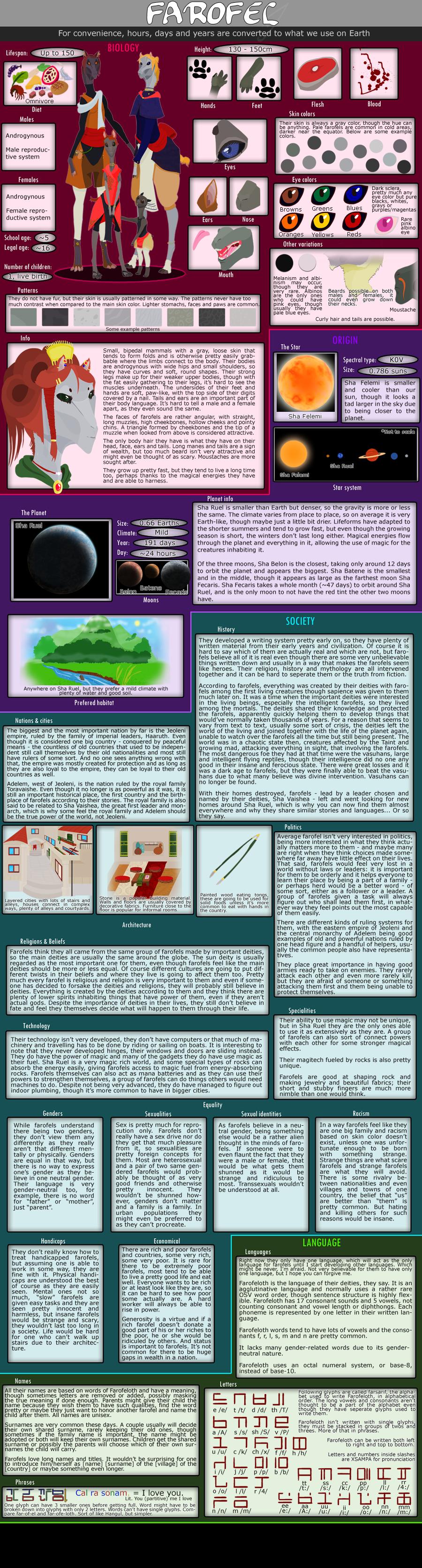 Alien species template: Farofel by InspectorSands