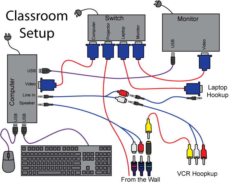 classroom computer diagram by happy kittens on deviantart rh happy kittens deviantart com computer lab setup diagram Ergonomic Sitting Posture Diagram