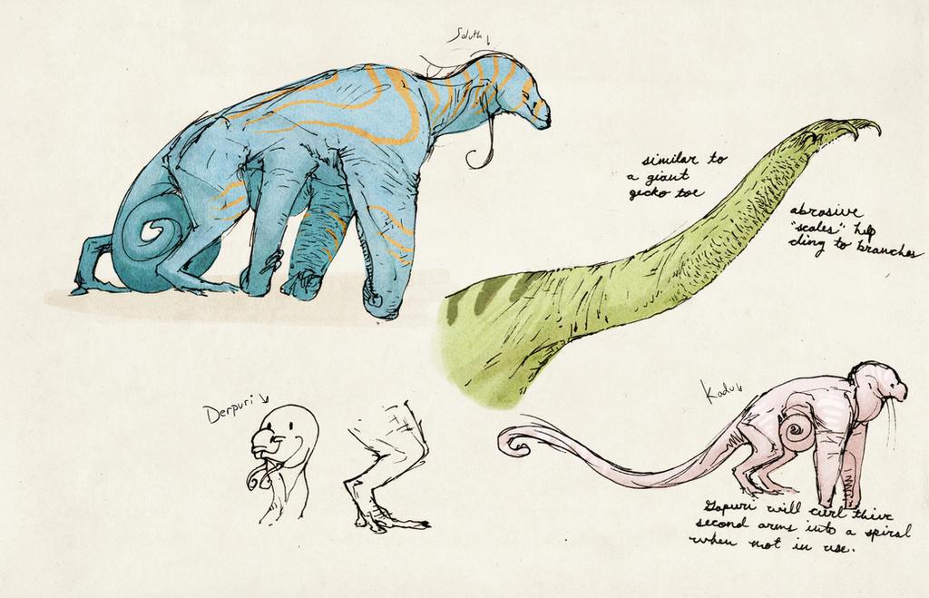 Basic anatomy by Exobio