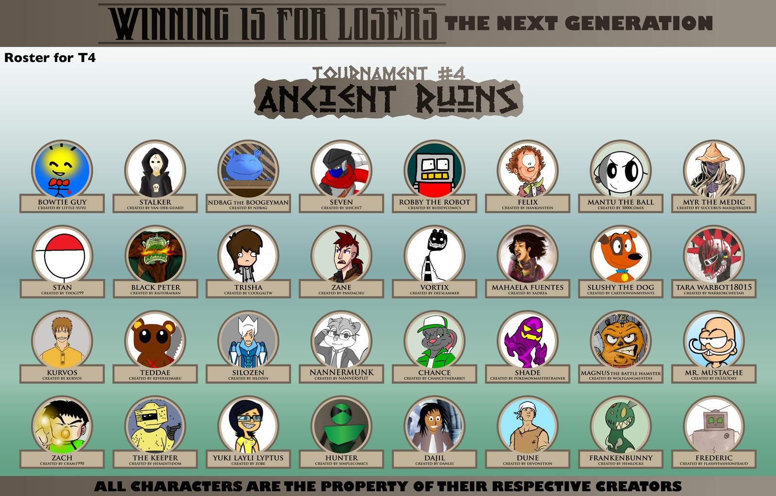 T4: CHARACTER ROSTER by simpleCOMICS