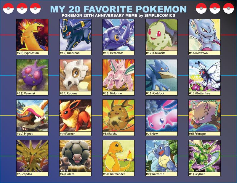 My 20 Favorite Pokemon (20th Anniversary) by simpleCOMICS