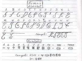 Kamen Alphabet and Numbers by Spirogs