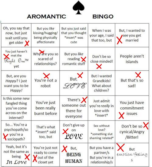 Aromantic Bingo