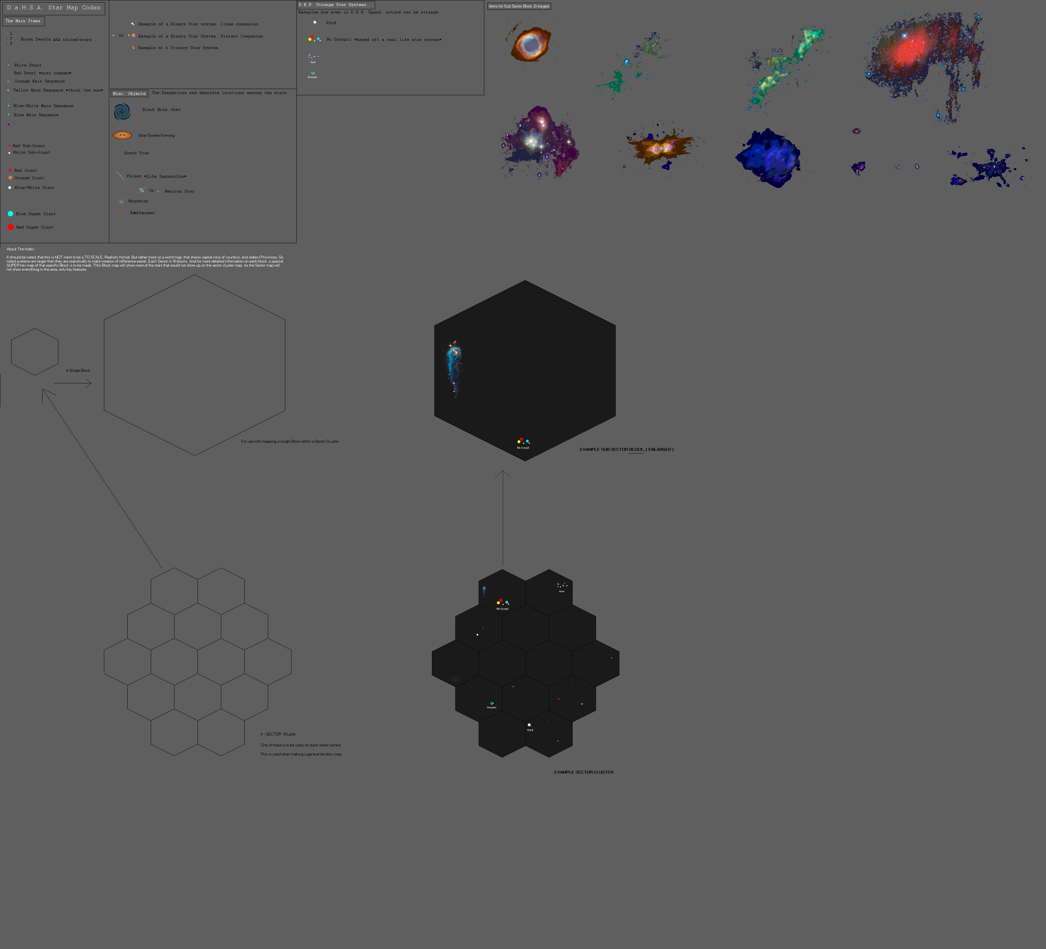 Terratory Map Hex System and Components by YarkarioLu on
