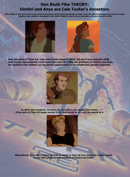 Don Bluth theory