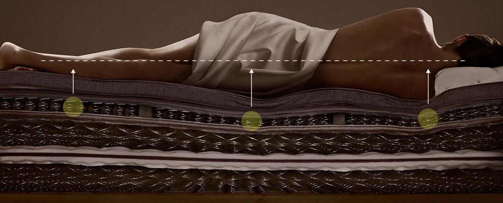 the 7 best and most expensive bed mattresses by. Black Bedroom Furniture Sets. Home Design Ideas