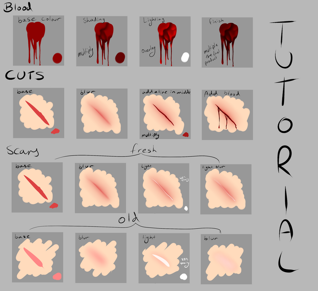 How To Draw Wounds In Paint Tool Sai