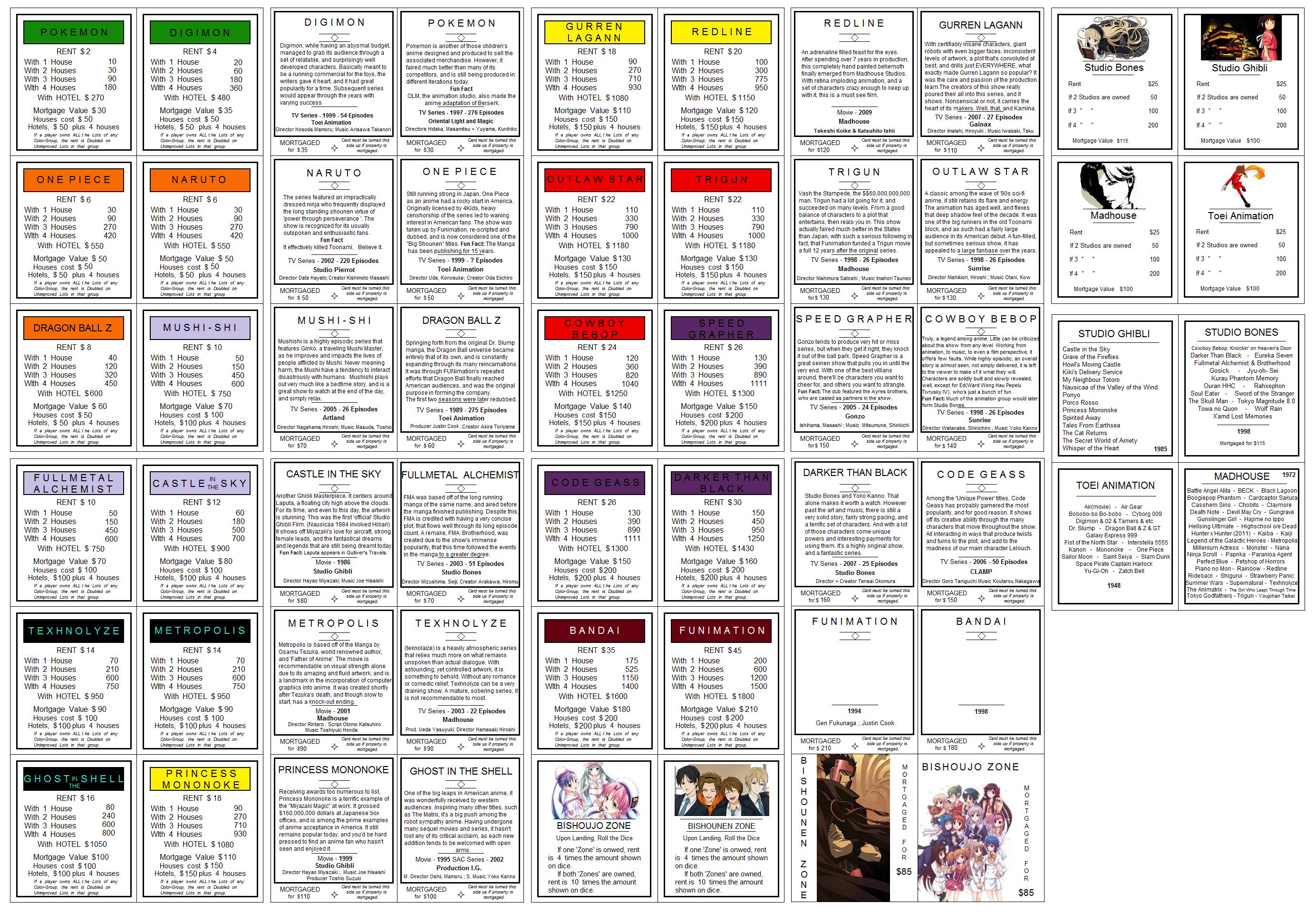 Property Cards - Anime Monopoly by ForgoneReality on DeviantArt