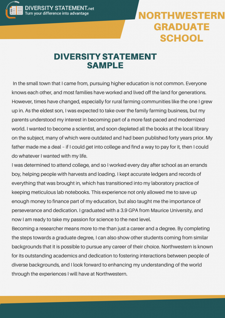 Diversity thesis statement