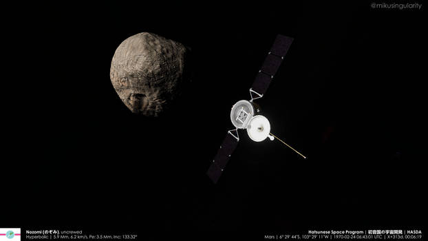 Passing by Phobos