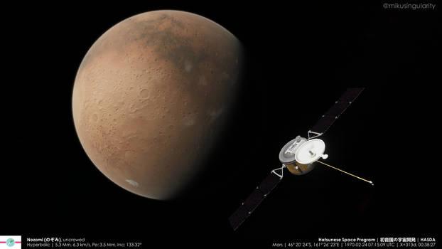 Meeting Mars