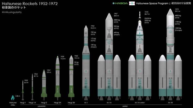 Hatsunese Rockets 1952-1972