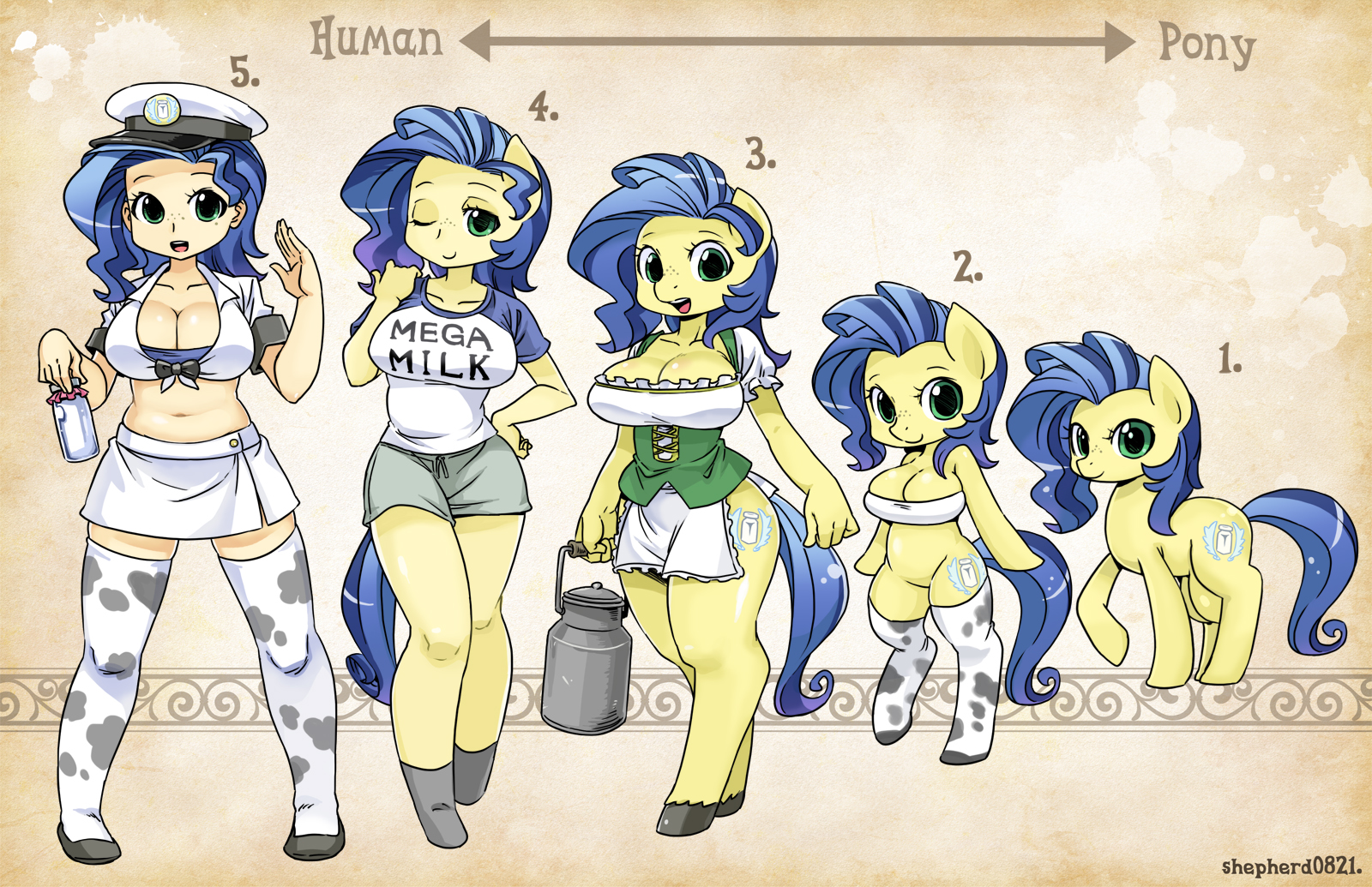 Types- Milky Way by shepherd0821