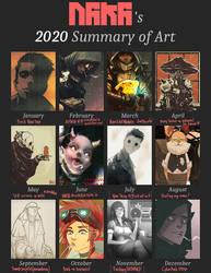2020 Summary of NAKA's Art