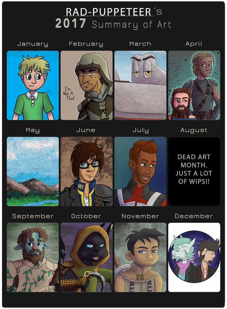 Summary of Art 2017 by Rad-Puppeteer