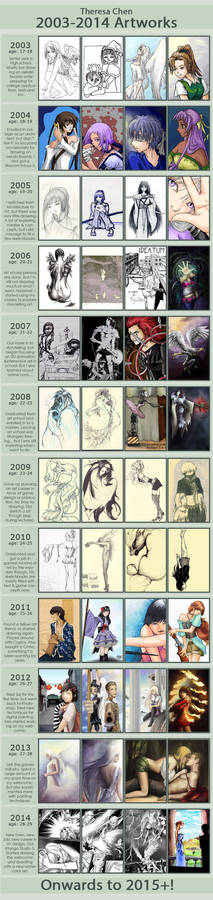 2003-2014 improvement meme