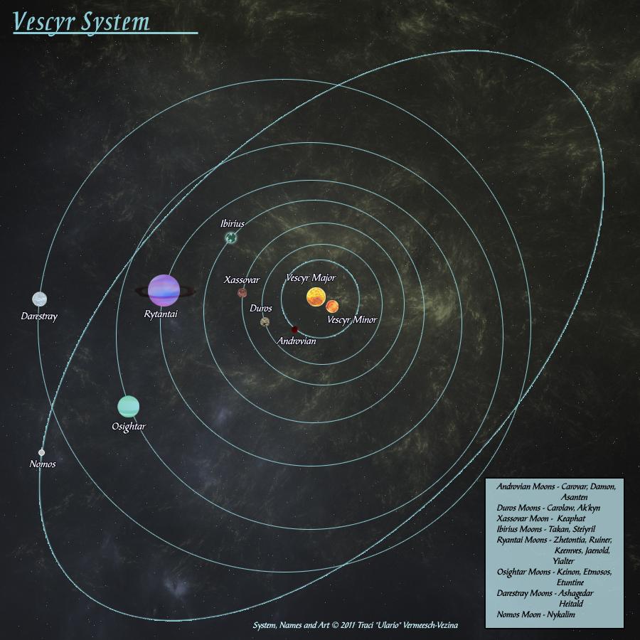 vescyr system star map by ulario on deviantart