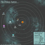 The Delsay System - Star Map