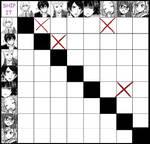 Persona 5 FANCHILD / SHIP Grid - [ OPEN ] by aeternamemoria