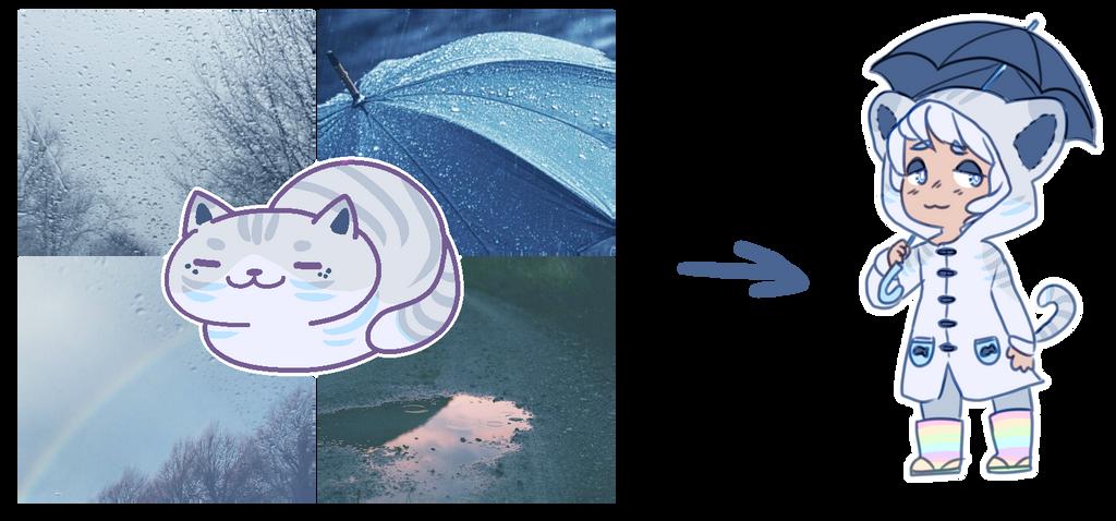 neko atsume aesthetic reveal: rainy day by irlnya