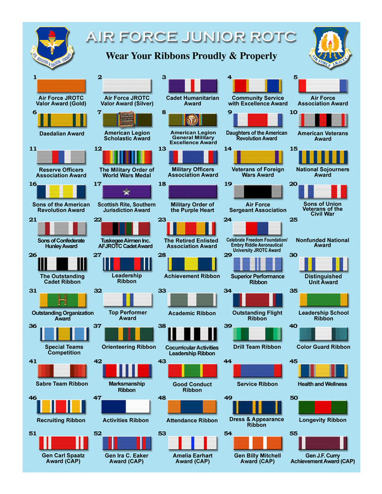 AFJROTC Ribbon Update by hOMIE-gEE on DeviantArt