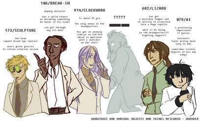 (redoing stuff) one of the many scp aus by ND-painter