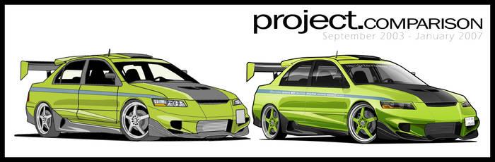 Project Comparison