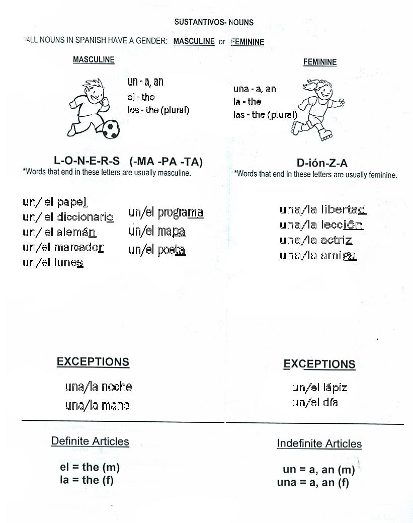 Masculine vs Feminine Nouns - Spanish by xxmandalynnxx on ...
