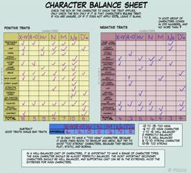 Character Balance Meme by Veritas-Unae