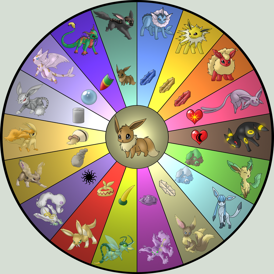 Eeveelution Chart by Pokemon-Mento