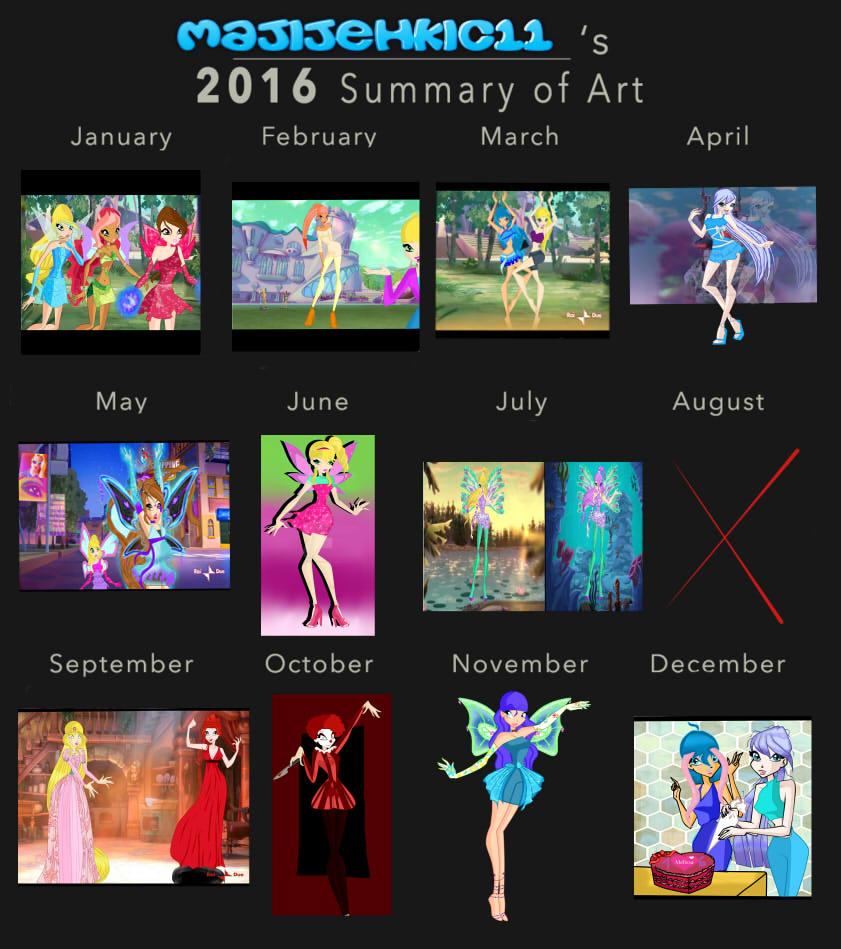 Summary of art 2016-Majijehkic11 by majijehkic11