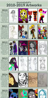 2010-2019 Mega Art Summary! by anomalydoll
