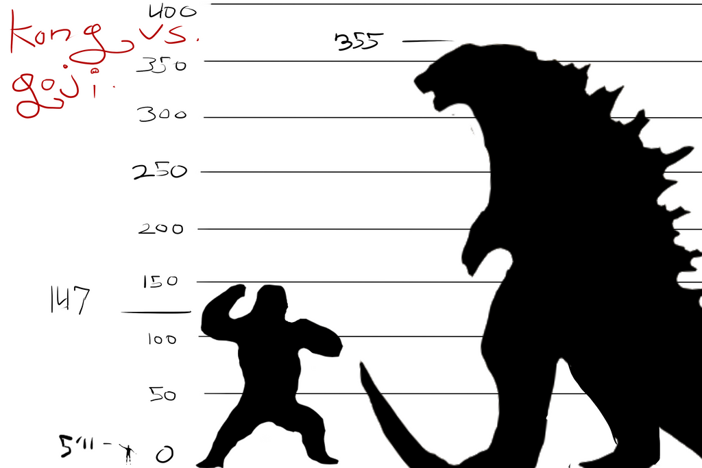 Image result for king kong size comparison