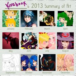 2013 Summary of Art by Kirabook