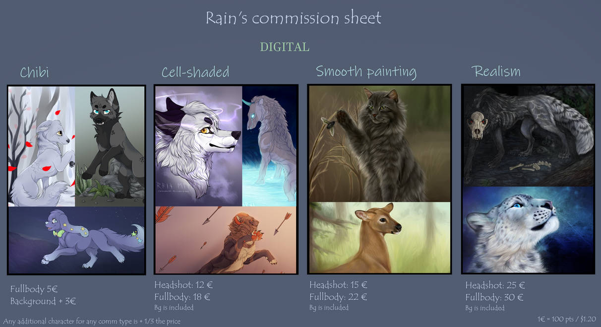 Commission Sheet [ON HOLD]