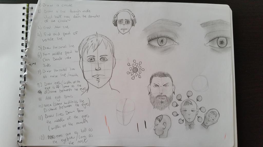 Character Design Sketches  by VagabondArtist1235