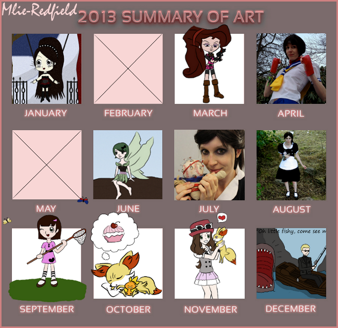Mlie-Redfield's 2013 Summary of Art by Mlie-Redfield