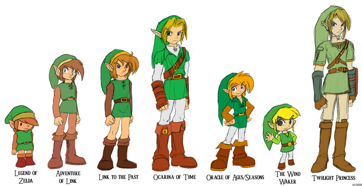 Years of Link changes by ColdSandwich