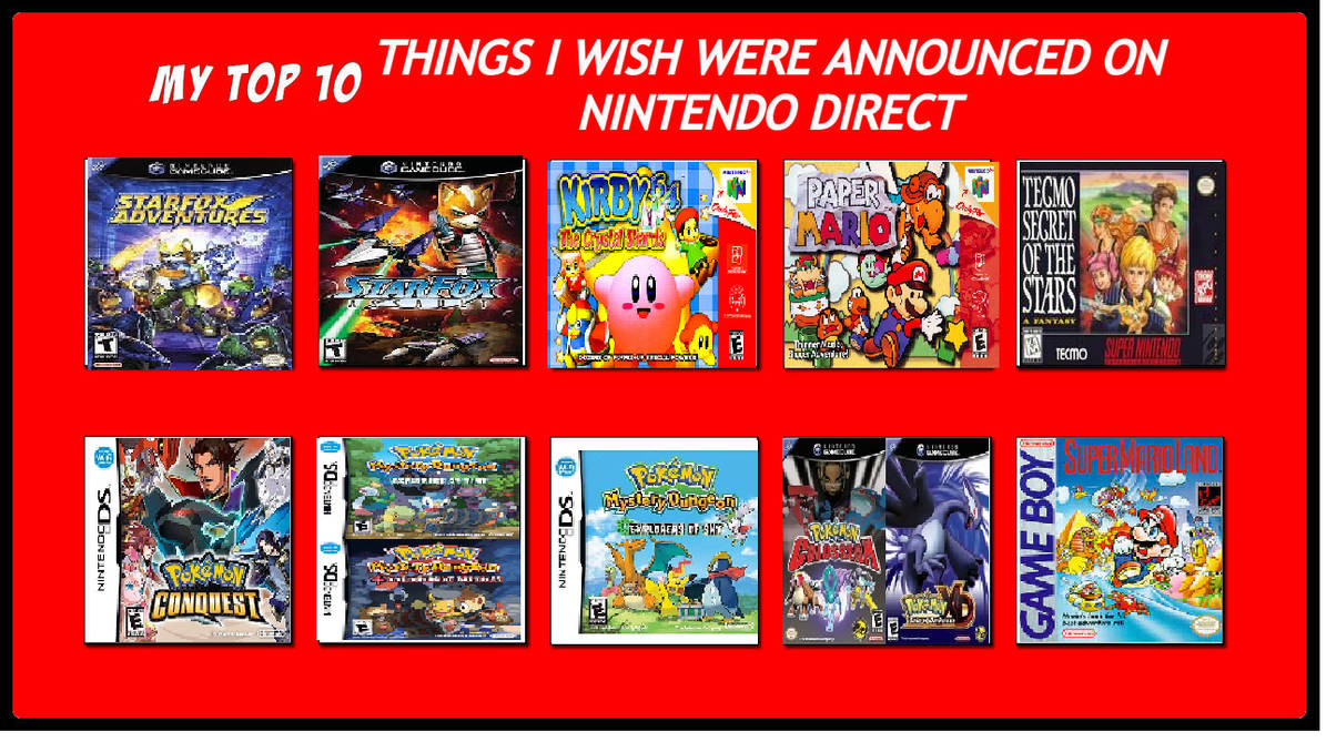 Top 10 I wish Nintendo Direct announced