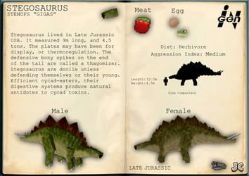 InGen File // Stegosaurus